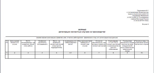 Образцы документов для оформления несчастных случаев на производстве